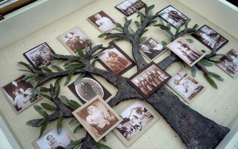 Семейное дерево
