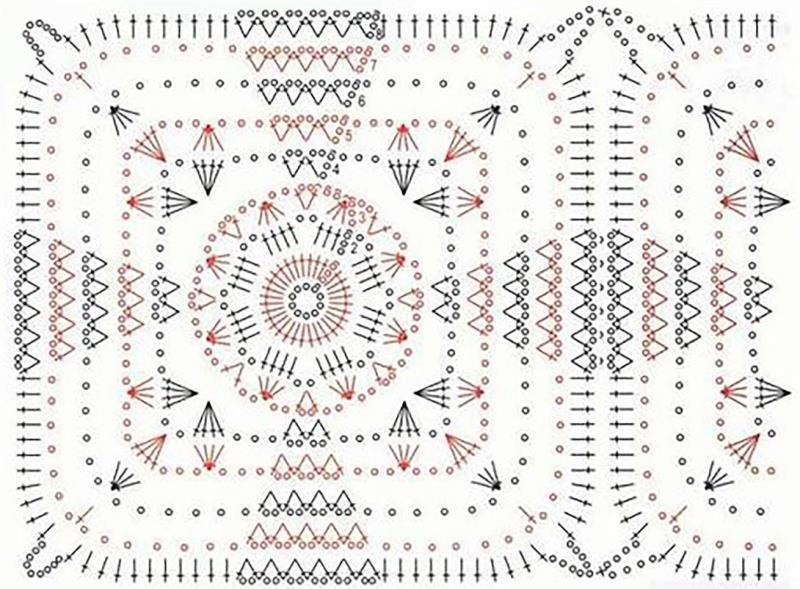 Схема для создания скатерти