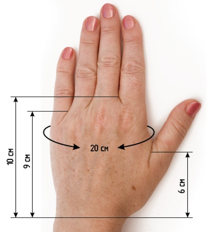 Измерение руки